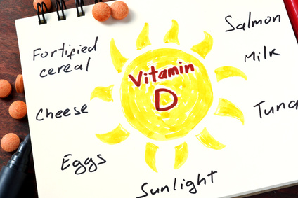vitamin d and its sources